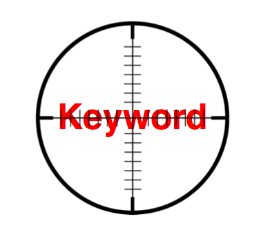 Appropriate Keywords and SEO Marketing Strategy